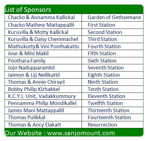 Sponsors List